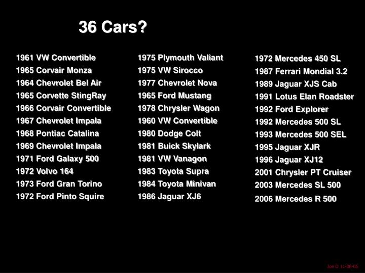 36 cars n.