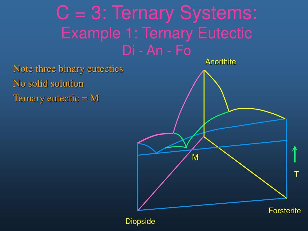 ternary system