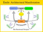 mile architectural manifestation