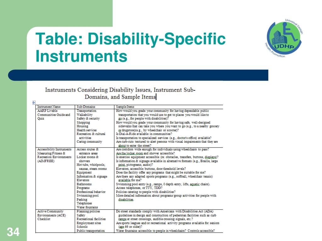 Table: Disability-Specific
