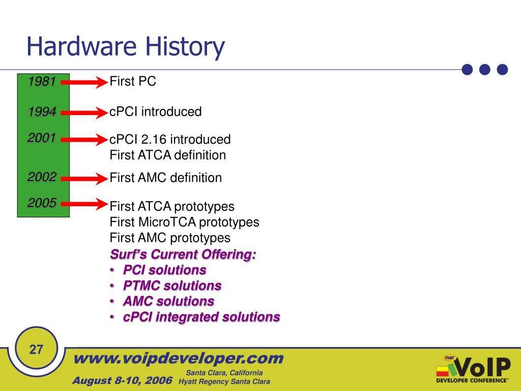Hardware History