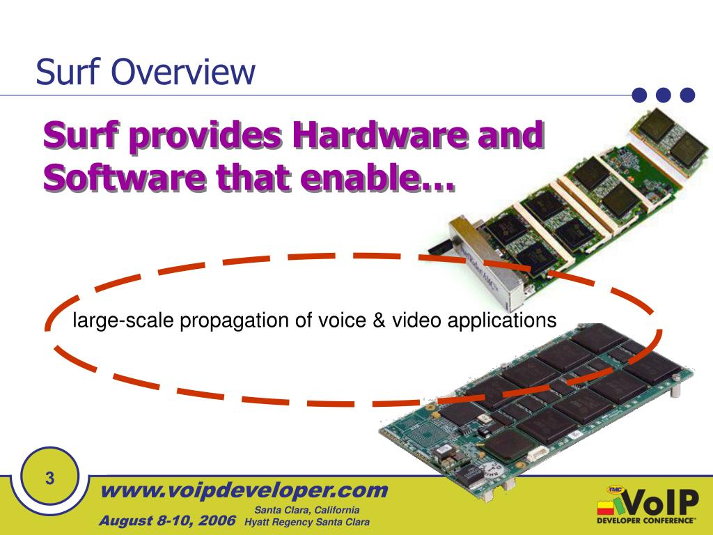 Surf provides Hardware and Software that enable…