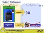 today s technology8