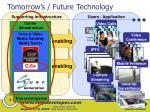 tomorrow s future technology
