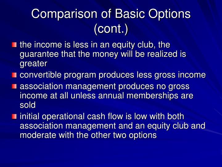 Comparison of Basic Options (cont.)