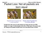 packet loss not all packets are born equal