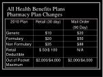 all health benefits plans pharmacy plan changes