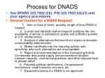 process for dnads