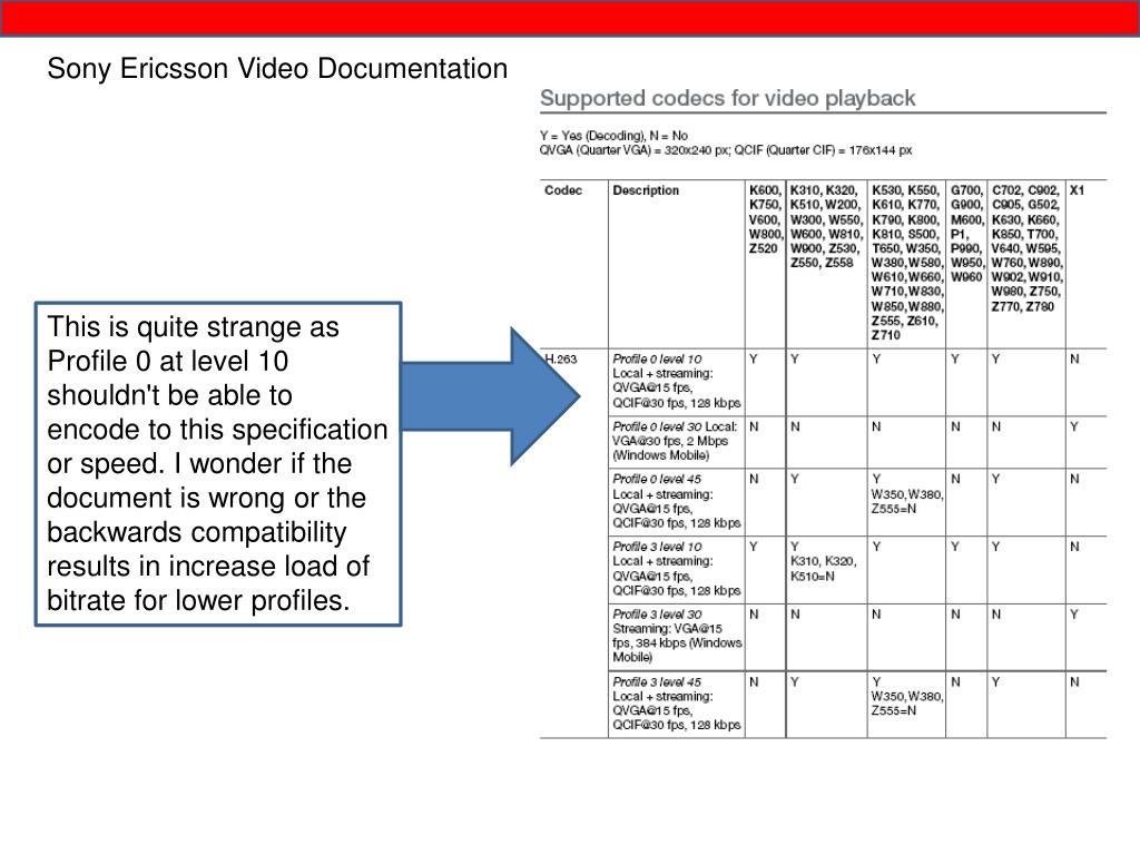 Sony Ericsson Video Documentation