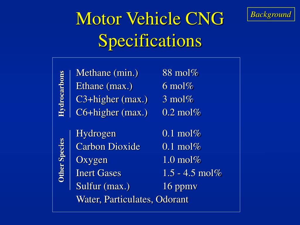 Methane (min.) 88 mol%
