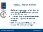 national rate of attrition