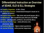 differentiated instruction an overview of sdaie eld ell strategies