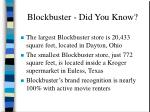 blockbuster did you know1