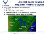 internet based tailored regional weather support