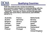 qualifying countries