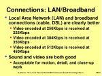 connections lan broadband