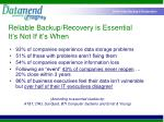 reliable backup recovery is essential it s not if it s when