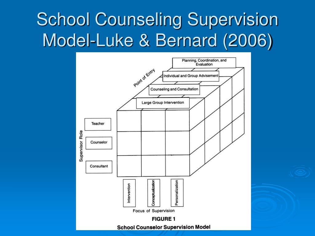 School Counseling Supervision Model-Luke & Bernard (2006)