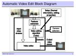 automatic video edit block diagram