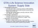 gta s life science innovation system supply side