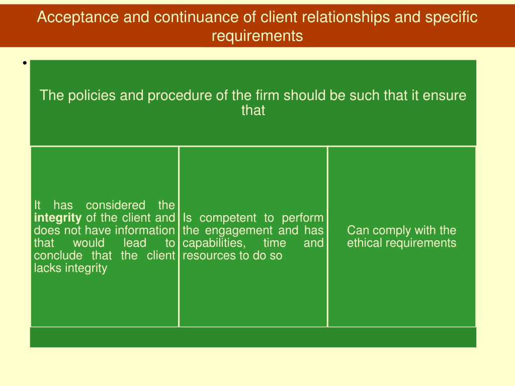 Acceptance and continuance of client relationships and specific requirements