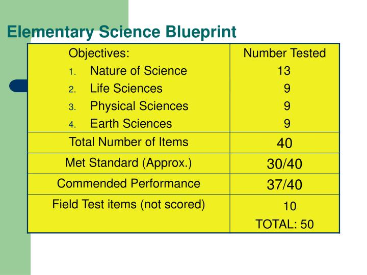 Elementary Science Blueprint
