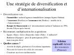 une strat gie de diversification et d internationalisation