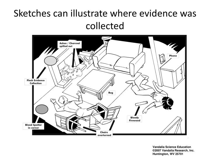 Sketches can illustrate where evidence was collected