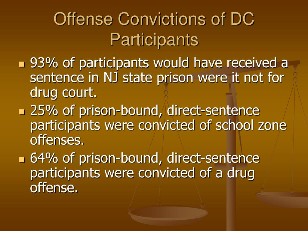 Offense Convictions of DC Participants