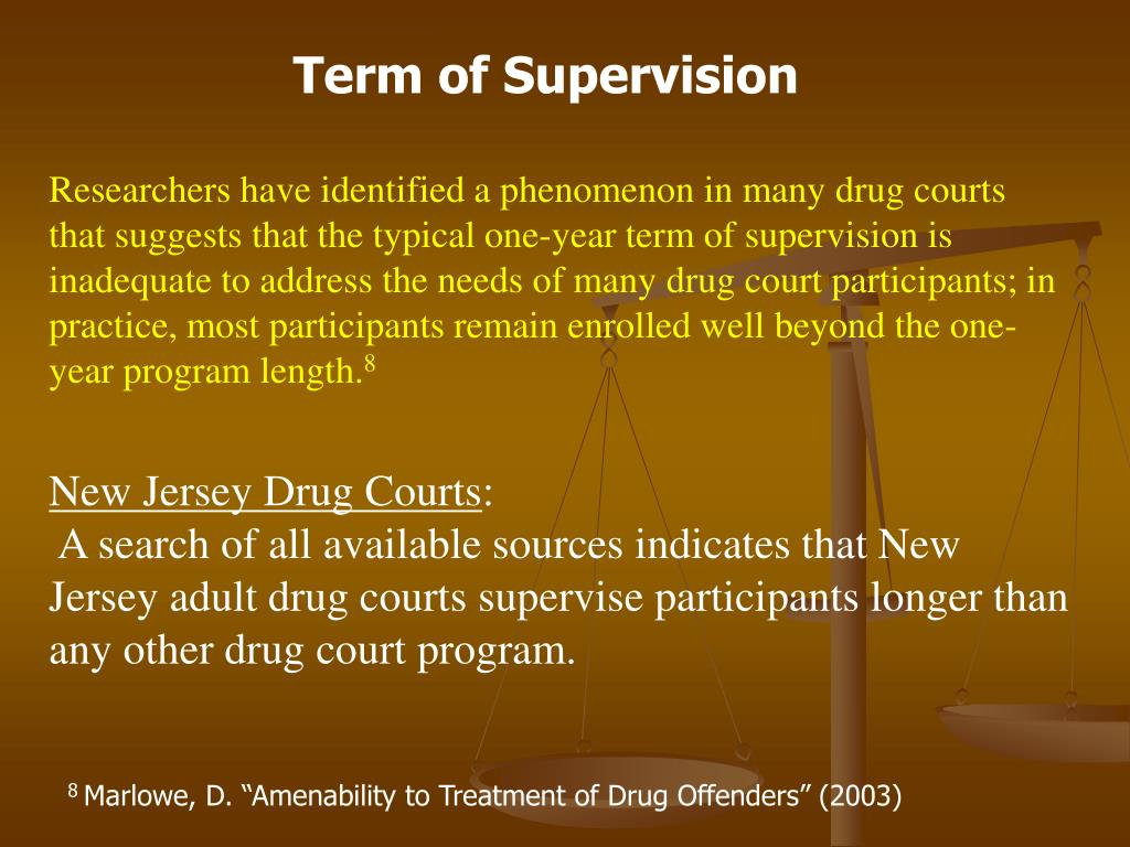 Term of Supervision