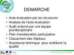 demarche9