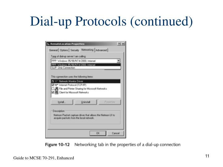 Dial-up Protocols (continued)