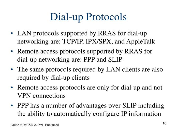 Dial-up Protocols