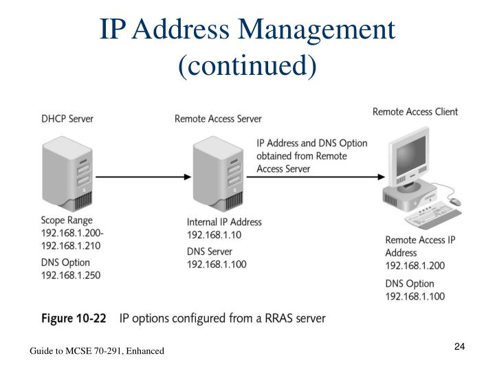 IP Address Management (continued)