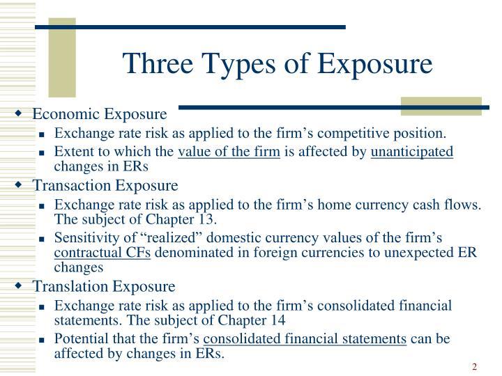 Three types of exposure