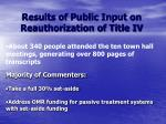 results of public input on reauthorization of title iv