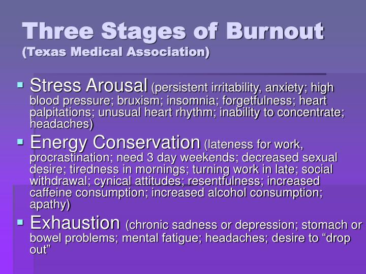 Three Stages of Burnout