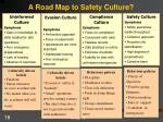a road map to safety culture