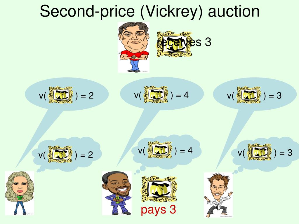 Second-price (Vickrey) auction