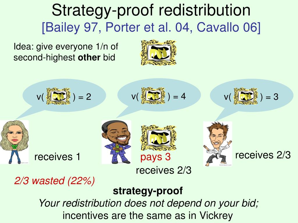 Strategy-proof redistribution