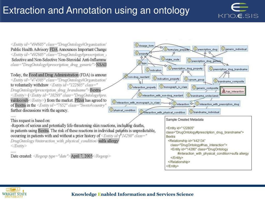 Extraction and Annotation using an ontology