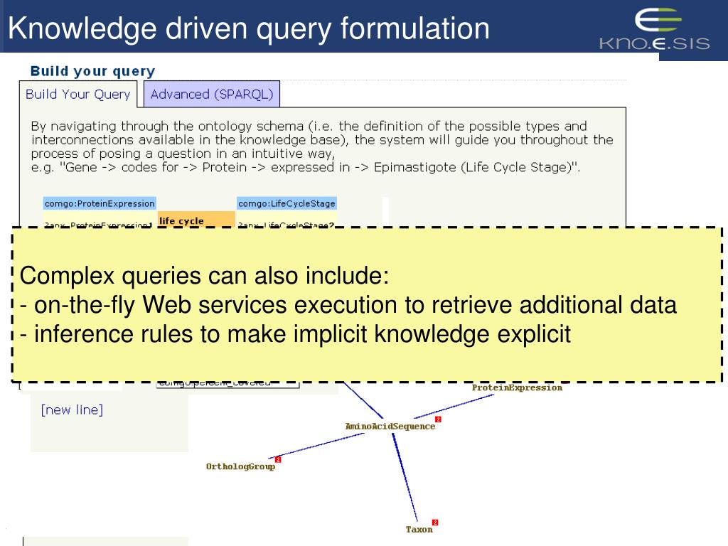 Knowledge driven query formulation