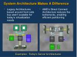system architecture makes a difference