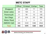 metc staff