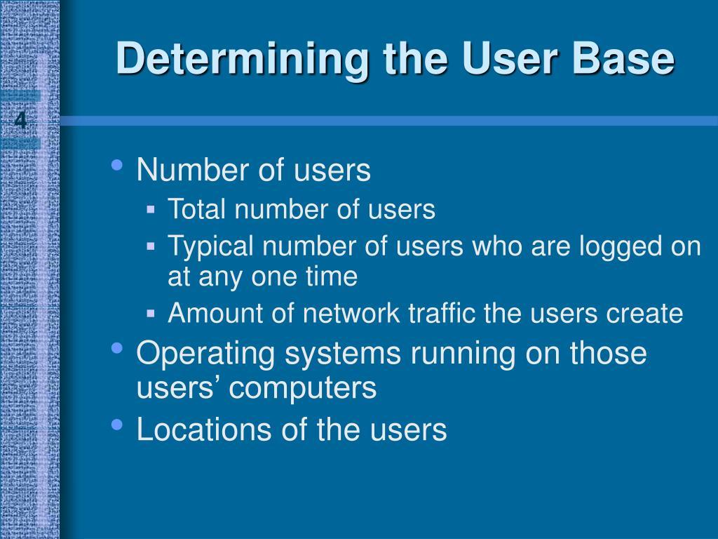 Determining the User Base