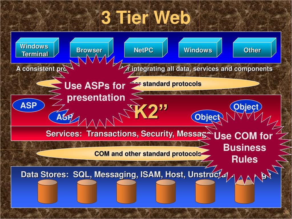 3 Tier Web