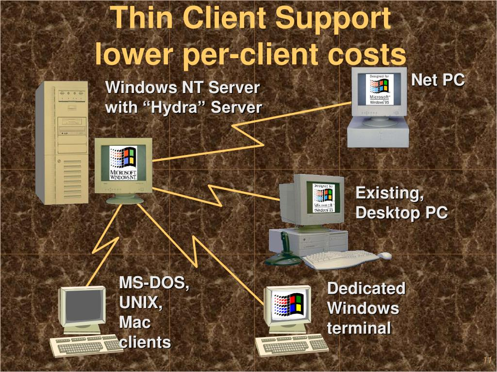 Thin Client Support