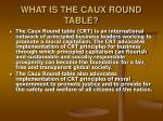 what is the caux round table