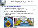 face negotiation theory ting toomey 20055