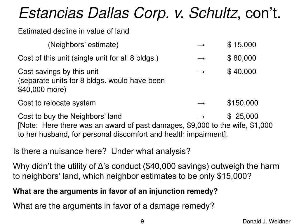 Estancias Dallas Corp. v. Schultz